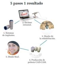 Phibo_PresentacionChile