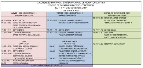 congreso-odontopediatria_programa
