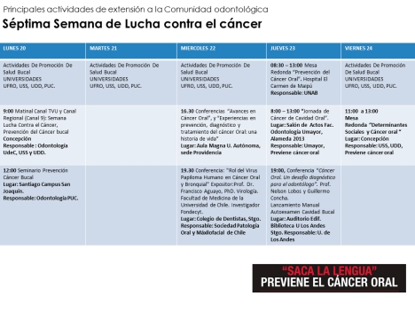 semana-cancer-oral