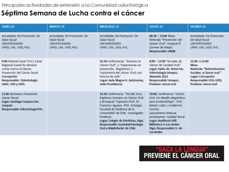 semana-cancer-oral