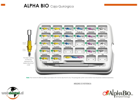 mentor-kit-alphabio